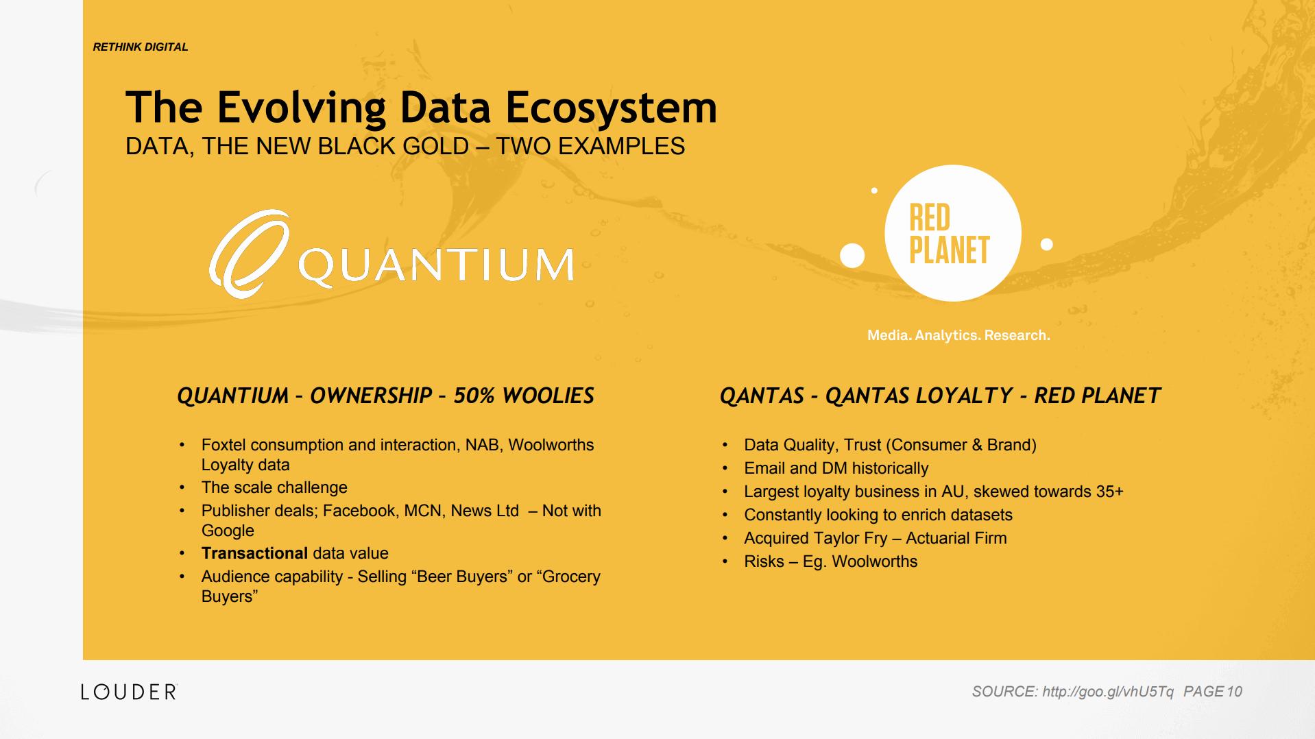 The Evolving Data Ecosystem