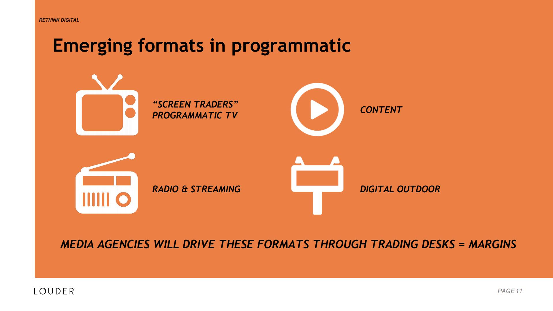 Emerging Formats in Programmatic