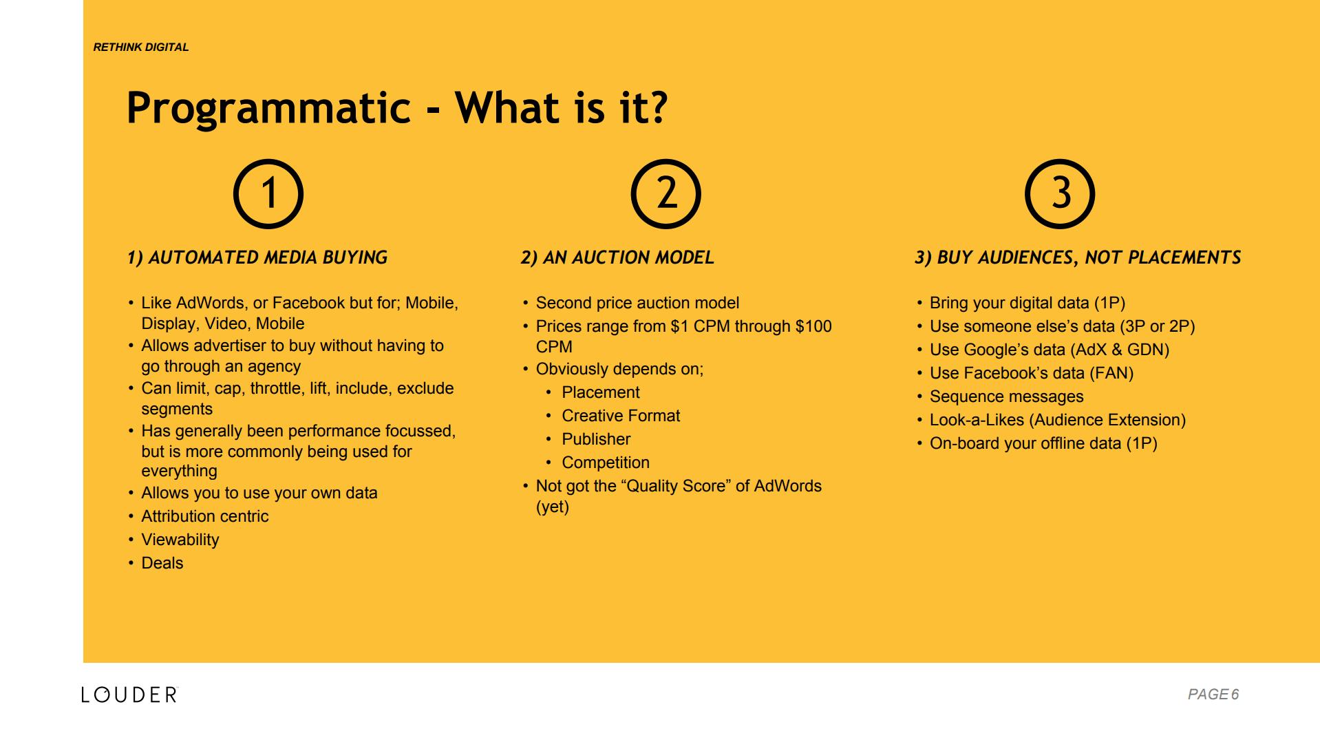 Programmatic, what is it?