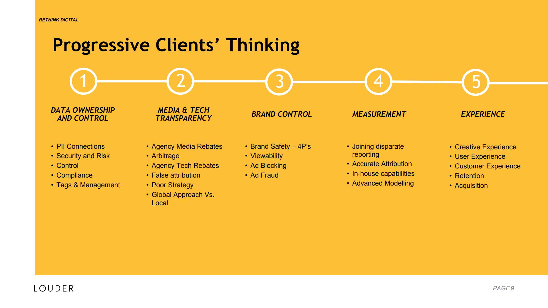 Progressive clients' thinking